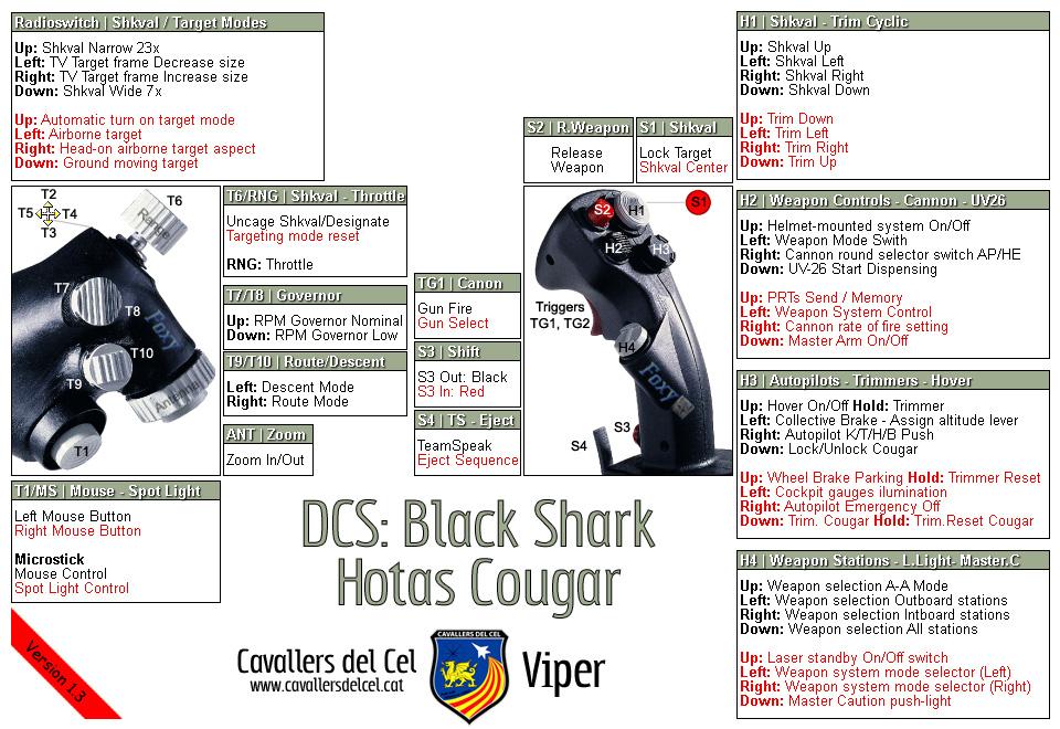 DCSBlackShark Viper